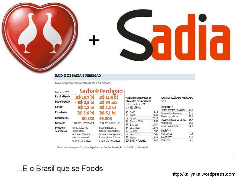 Brasil Foods ka